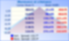 ULTIMA-300W-5000K-150DEG(TYPE_VS)_rep_5.