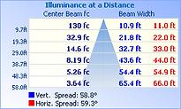FL-LED-L-100W-5050-60x60_rep_5.Png