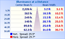 HERMES-500W-01-G2-30D_IESNA2002_rep_5.Pn