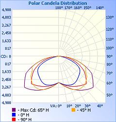 MANTA-100W-T3_rep_1.png