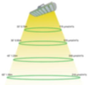 GROW-K Chart 2.jpg