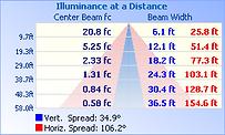 ELLIPSE-120W-3K-T5_rep_5.Png