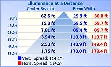 UFO-L-G2M-90W-Clear-high_rep_5.Png