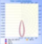 HERMES-100W-01-G2-30D_IESNA2002_rep_1.pn