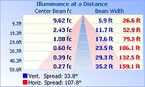 ELLIPSE-50W-3K-T5_rep_5.Png