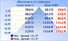 UFO-2-150W-40K-120º-Small_Housing_Diamet