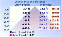 DOB-DTD-35W-30K-T1-GR-PCR_rep_5.Png