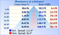 FLM-LED-L-100-T5-140x140_rep_5.Png
