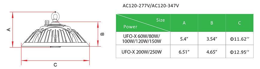 UFO-X-DM Lv.jpg