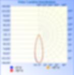 VIVID-315W-(100-277V)-5050-50K-30º_rep_1