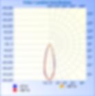 TRON-B_500W-5700K-30D_IESNA2002_rep_1.pn