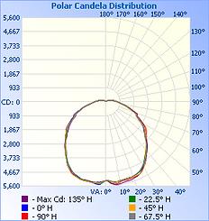 GALI-150W-5000K-E39-5_rep_1.png