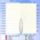 NEXUS-300W-15°_IESNA2002_rep_1.png