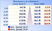 HERMES-100W-01-G2-30D_IESNA2002_rep_5.Pn