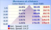 SHELL-80W_5000K(8C32B)_IESNA2002_rep_5.P