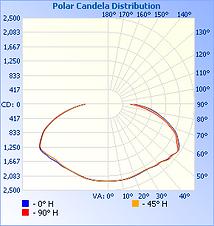 MOON-H_100W-50K-165°_rep_1.png