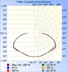 MOON-H_40W-50K-165°_rep_1.png