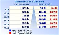 VIVID-315W-(100-277V)-5050-50K-30º_rep_5