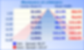 NEW NASTRO-300W27-50K-W-T3_IESNA2002_rep