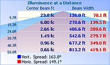 MOON-H_100W-50K-165°_rep_5.Png