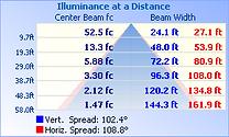 UFO-X_100W-40K-LV-120Z-B_IESNA2002_rep_5