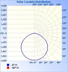 SHELL-80W_5000K(8C32B)_IESNA2002_rep_1.p