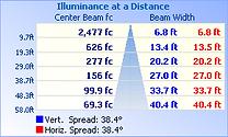 ASTRO-2_1200W_5000K_40degree_141.6LPW_re