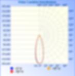 VIVID-580W-(100-277V)-5050-50K-30º_rep_1
