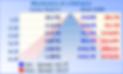 NEW NASTRO-150W27-50K-D-T3_IESNA2002_rep