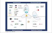 KOTSCHI CONSULTING - SMart Hom Plattform und Interoperability Strategien