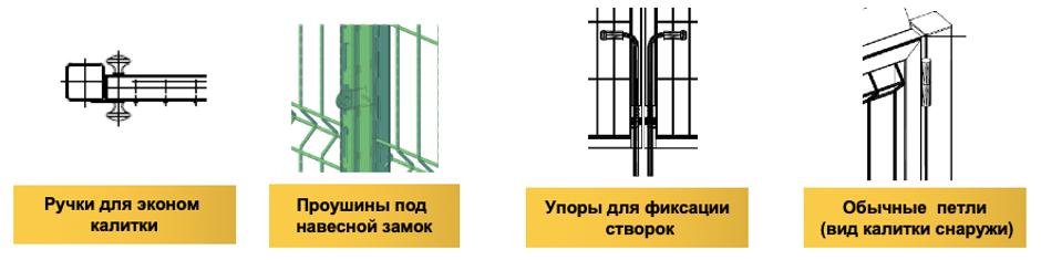 комплектация ворот и калиток