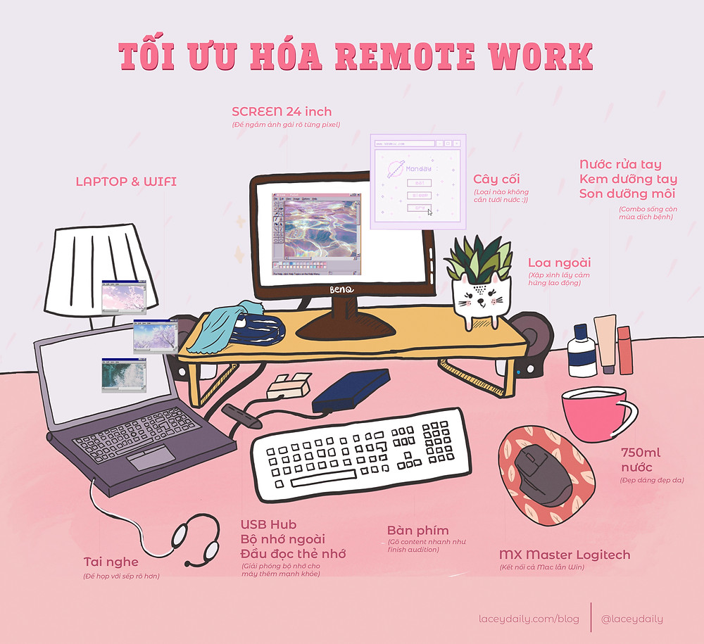 The best workdesk to work from home