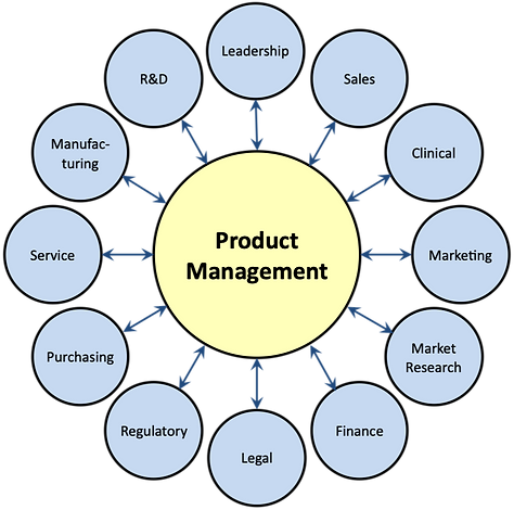 Product%20Management_edited.png