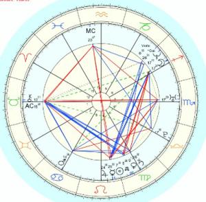 astro chart crop 2