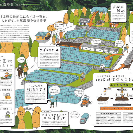 n_paper_taberu_vol21_山口農園.jpg