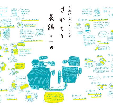 『食べる通信』vol.15 イラストページ