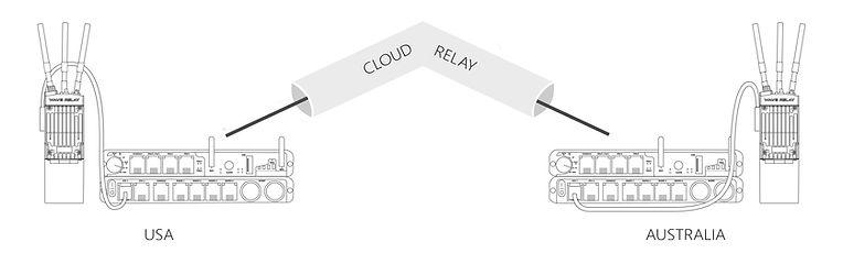 Cloud-Relay-41.jpg