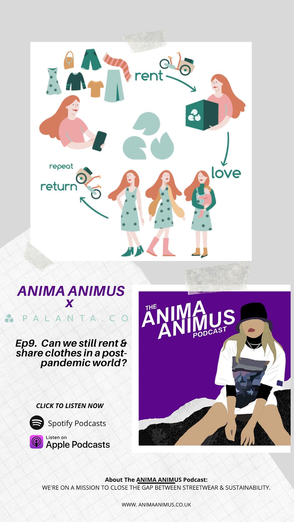 The ANIMA ANIMUS Podcast: a fashion sustainability podcast.