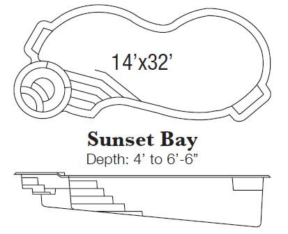 Sunset Bay