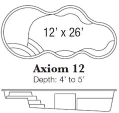 Axiom 12