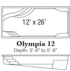 Olympia 12