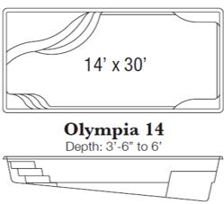 Olympia 14