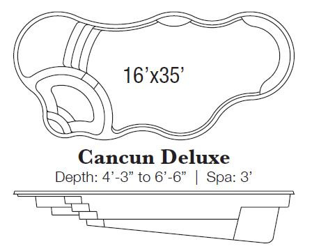 Cancun Deluxe