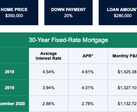 Buying a Home is one of the BEST Financial Decisions YOU can make