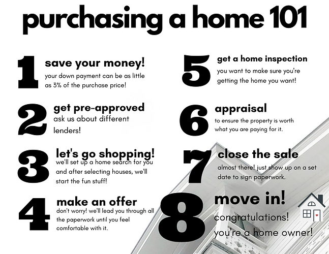 purchasing-a-home-101.png