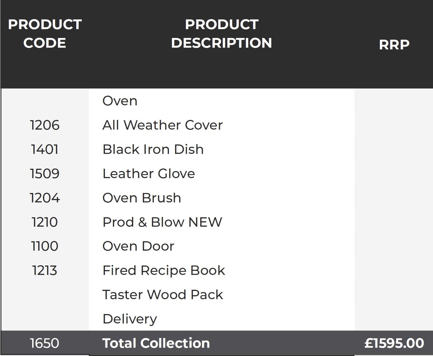 Chef's Pizza accessory bundle