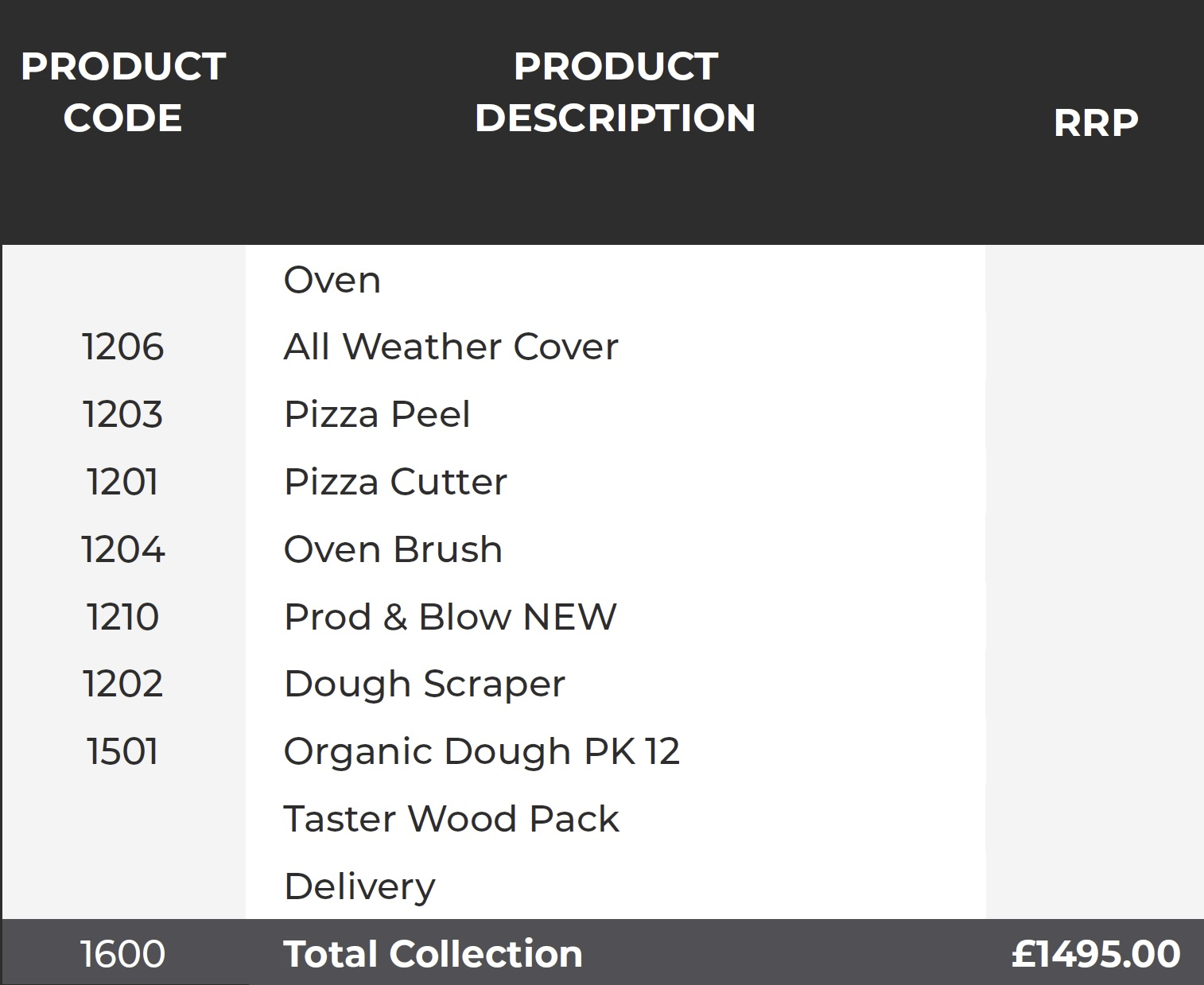 Budget Pizza accessory bundle