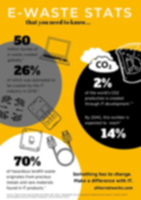 E-waste-statistics-you-need-to-know.jpg