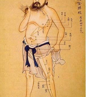Acupuncture & Senti énergétique : qu'est ce donc?