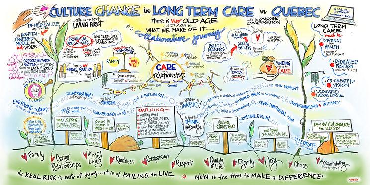 Long Term Care Quebec